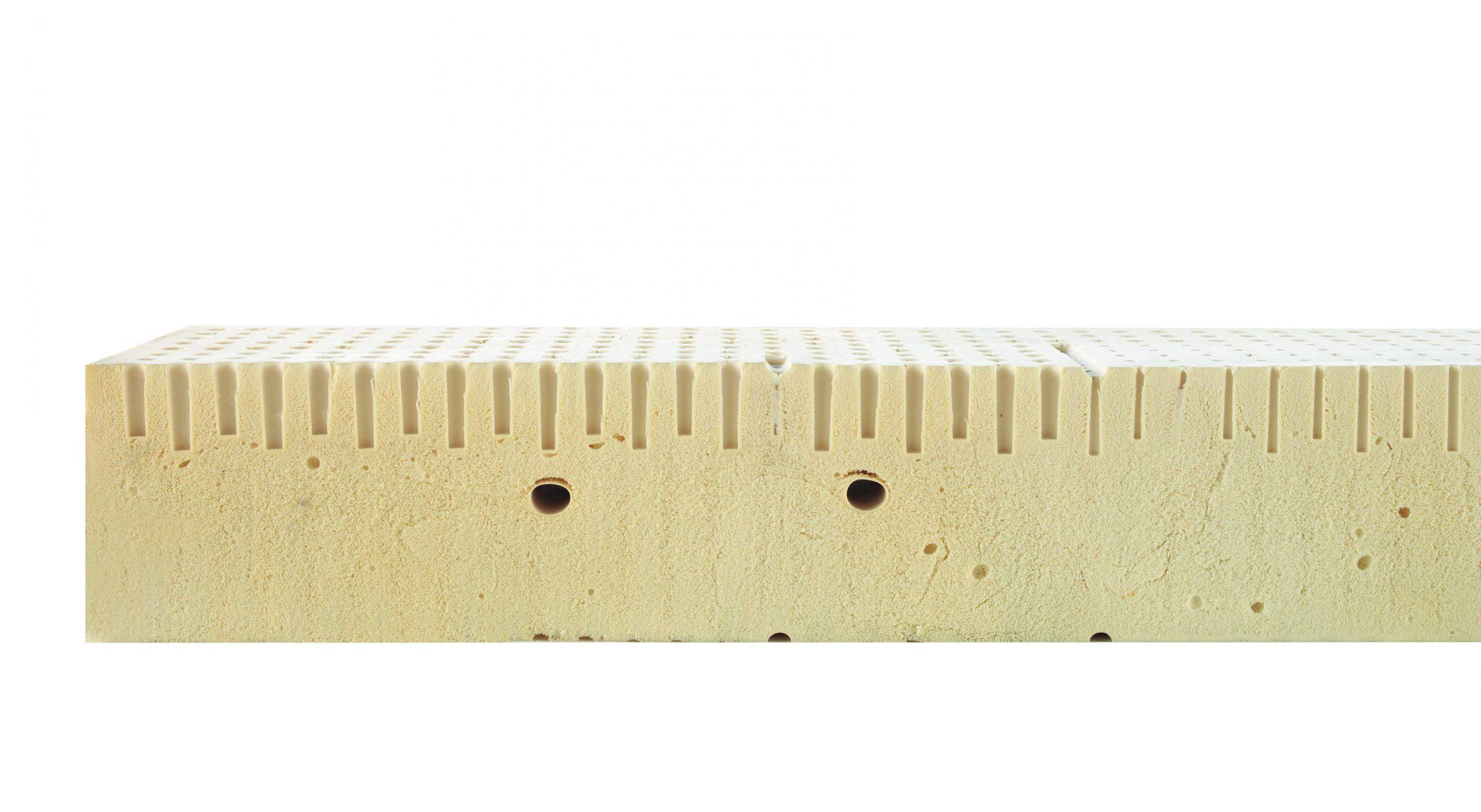 Perfil del colchon Latex de bonitex